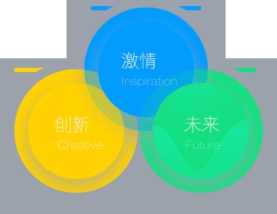 企业文化(图3)